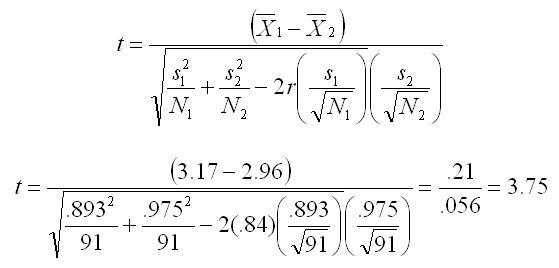 number value formula