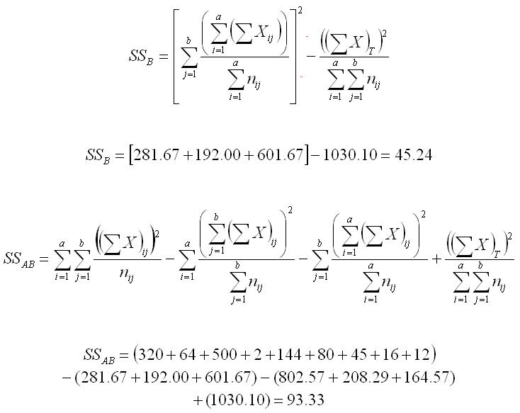 two way anova example pdf